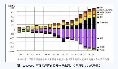 存款与gdp_推荐 王庆 资管新规下,30万亿银行理财该何去何从